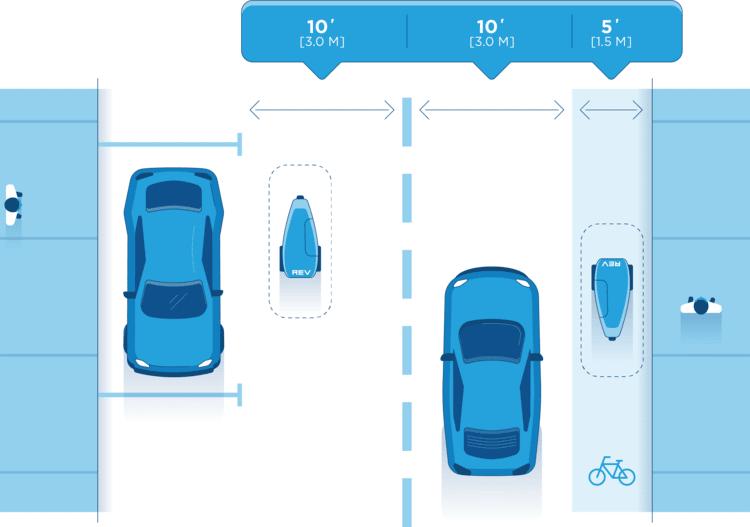 Il robot per consegne Rev-1 può sfruttare indifferentemente strade o piste ciclabili