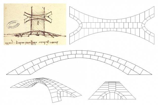 Ponte di Leonardo