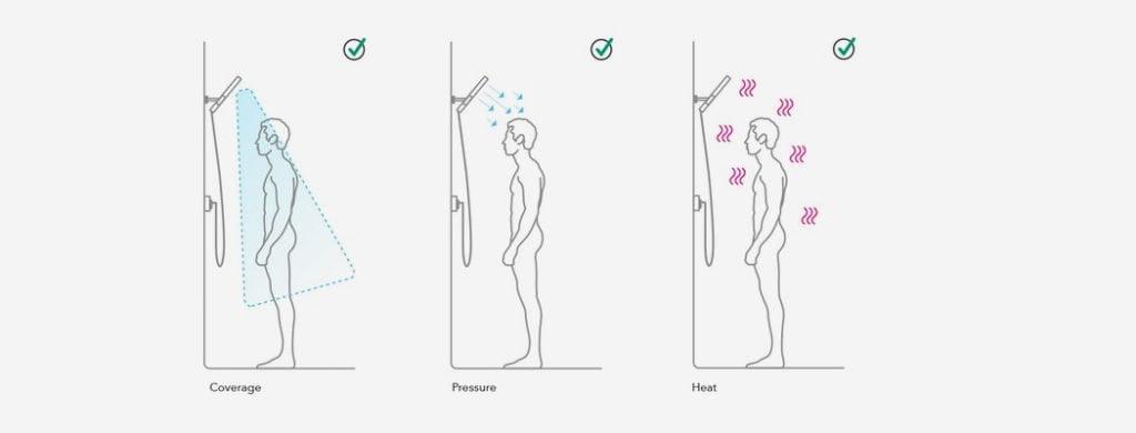 Altered Shower