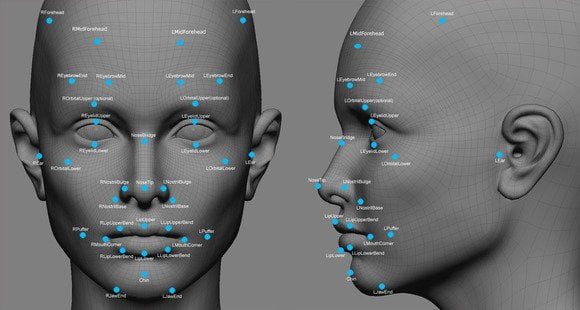 Riconoscimento facciale a distanza
