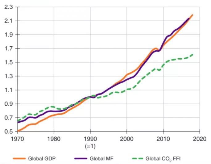La ricchezza è una minaccia globale