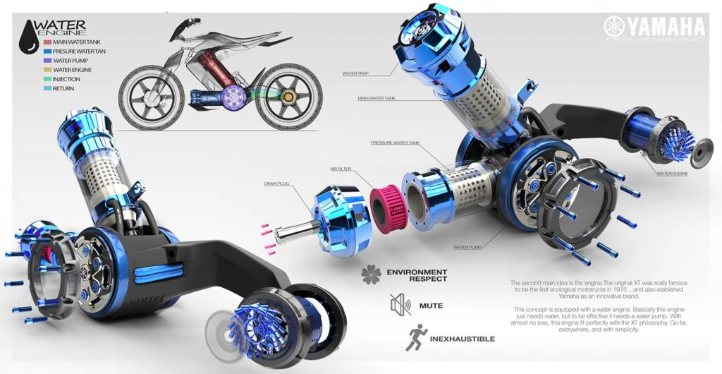 Fluid Drive, moto ad acqua Yamaha