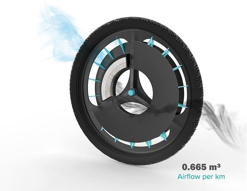 Rolloe, purificare l'aria con delle ruote di bicicletta
