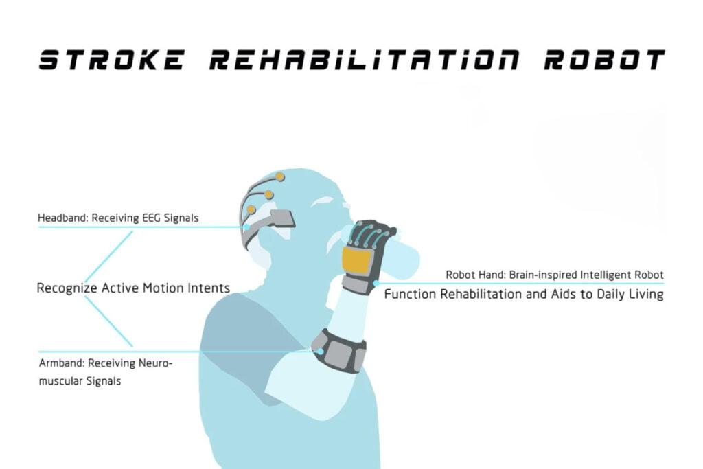 rehabilitieren